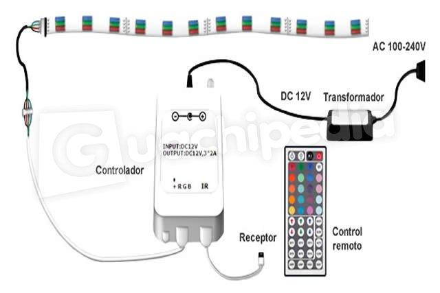 Tiras led rbg ilumiancion con colores led rgb discos - Iluminacion con tiras de led ...