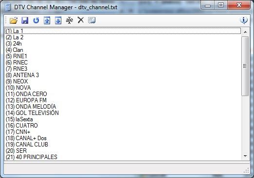 Orden original de los canales en el Iamm NTR-90