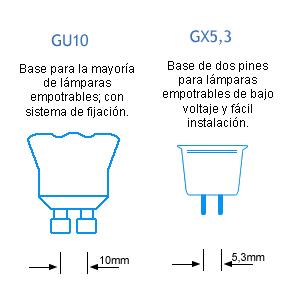 Bombillas-led-GU10-GZX5