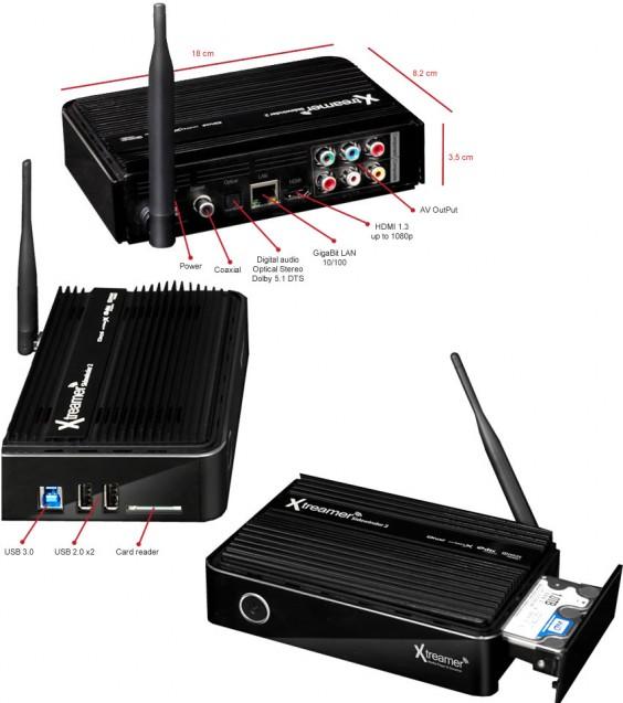 Conexiones Xtreamer Sidewinder 2