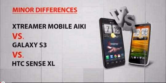 comparativa-smartphone-aiki-galasyS3-htc-sensation