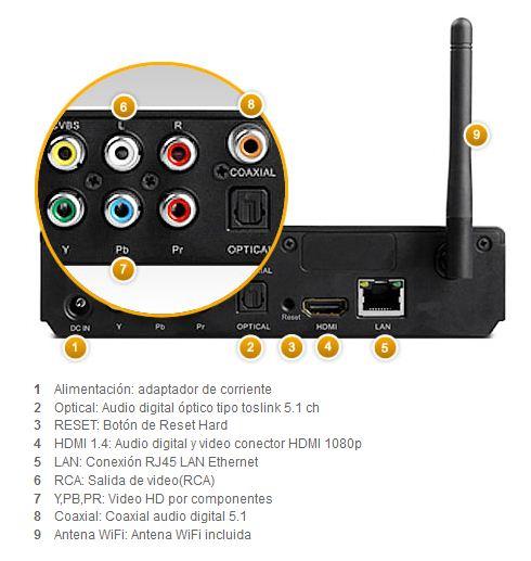 atv120-conexiones-trasera