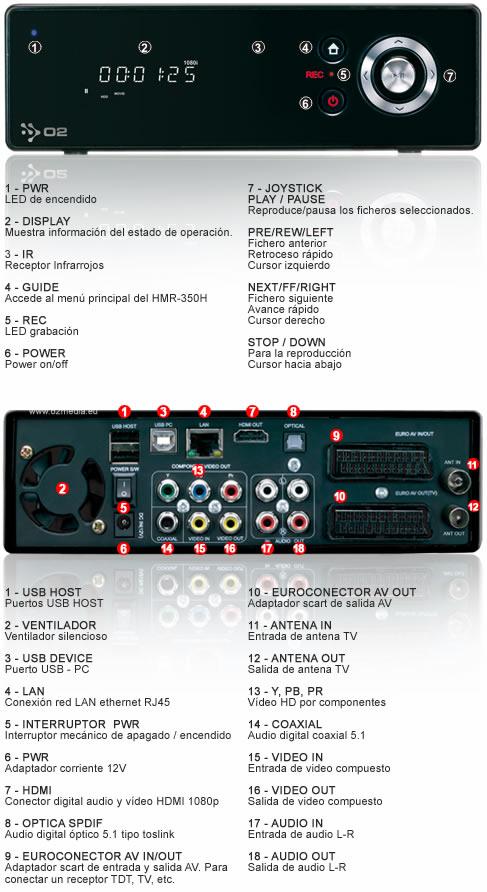 O2Media HMR-600
