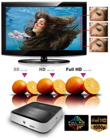 iXtreamer Full HD