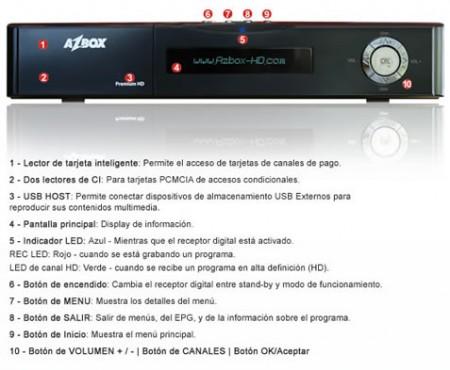 Conexiones Panel Frontal AZBox HD Premium
