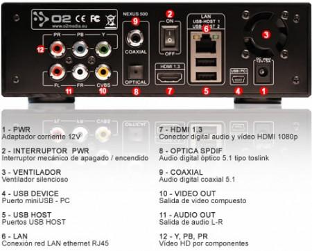 Conexiones del Nexus500